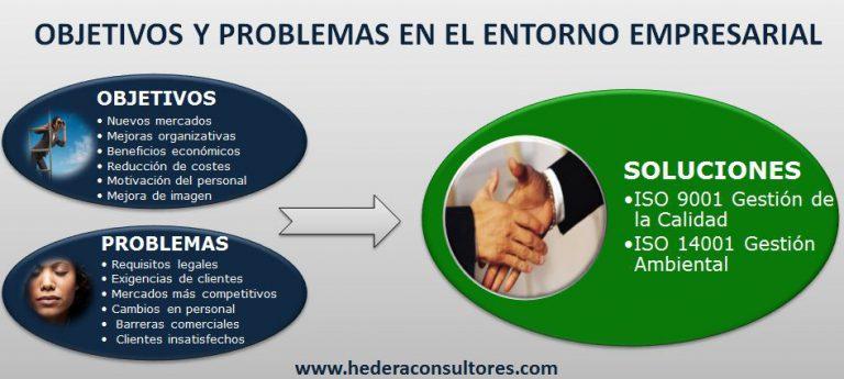 Consultoría ISO 9001 e ISO 14001
